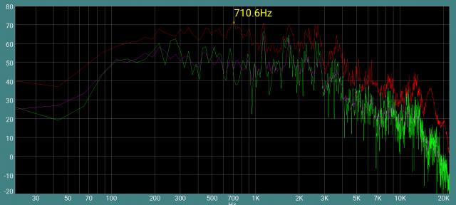 ざっくりYAMAHA THR5 の再生周波数帯域を調べた